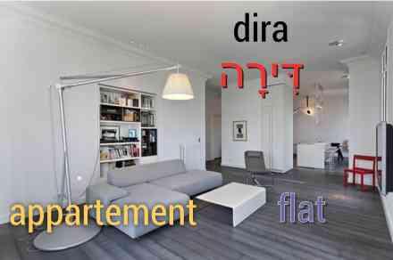 appartement tel aviv